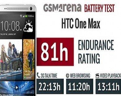 HTC One Max: Đọ 'pin' cùng Galaxy Note 3