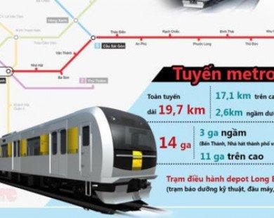 Tuyến metro số 1 sẽ kéo dài về phía Bình Dương, Đồng Nai