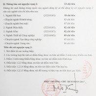 ĐH Mỹ thuật Công nghiệp công bố điểm chuẩn