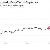 Bitcoin đang trở thành kênh cất giấu tài sản hấp dẫn hơn vàng