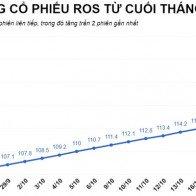 48 dự án vi phạm PCCC, Mường Thanh chiếm 13, bị phạt hơn 1 tỷ