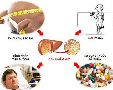 Những loại thuốc gây nhiễm mỡ gan