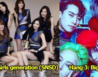 BXH fandom của sao KPOP tại Trung Quốc: T-ARA vượt mặt tất cả các girlgroup trong top đầu