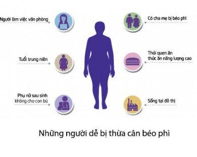Phương thuốc chữa béo phì