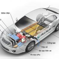 Cấu tạo đơn giản của ôtô điện so với xe xăng